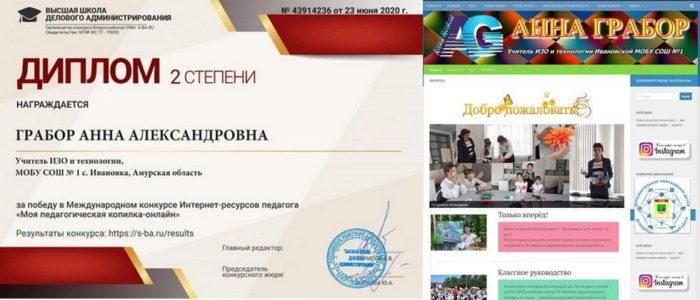 Диплом за сайт Высшей шклолы администрирования